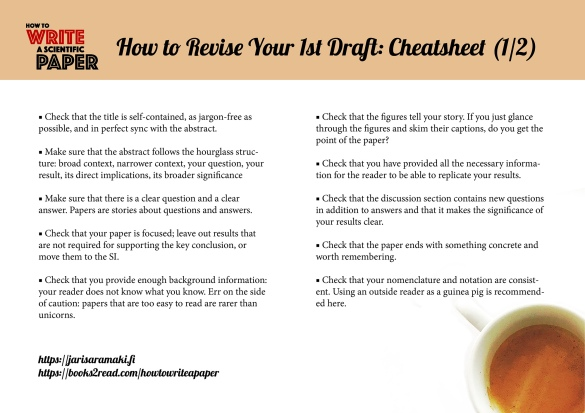 Cheatsheet: How to Revise Your 1st Draft